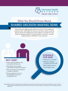HHN_Shared_Decision_Making_Web_Page_1